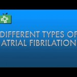 What is Atrial Fibrillation