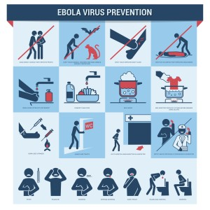 ebola virus protection